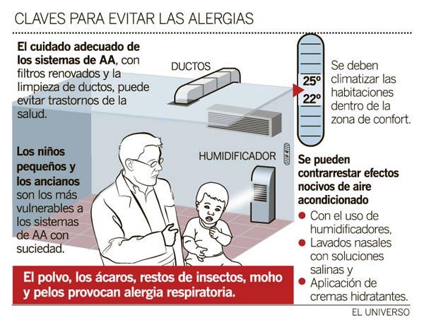 Cuidado aire acondicionado salud la revista el universo - Humidificador para aire acondicionado ...