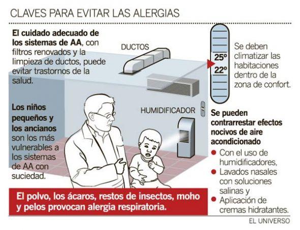 Cuidado aire acondicionado salud la revista el universo - Aire acondicionado humidificador ...